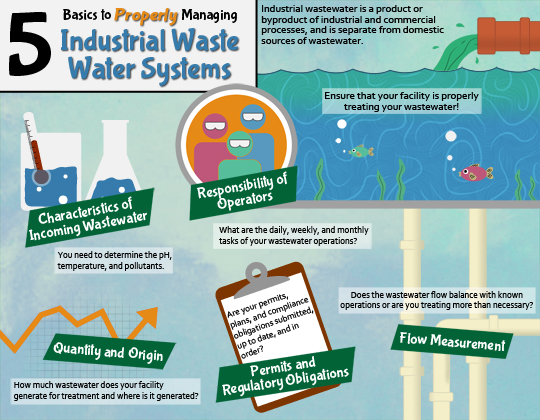 5 Basics to Manage Your Industrial Wastewater System