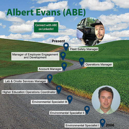 ABE Roadmap_Final-1