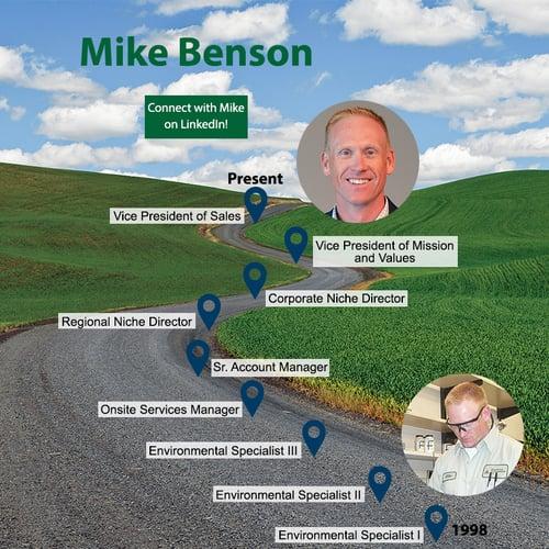 Benson Roadmap_Final