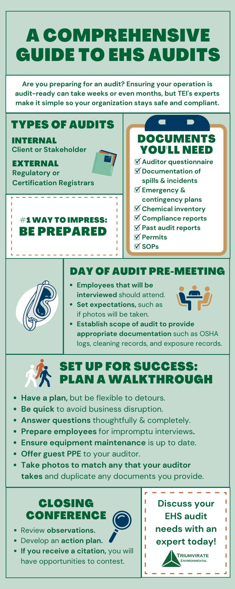 EHS Audit Infographic