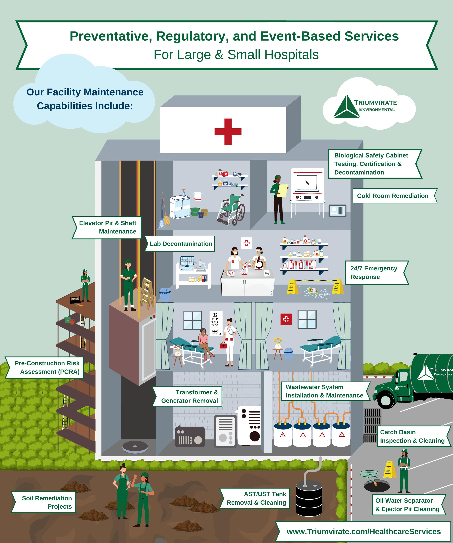Healthcare Facility Services_062521-min