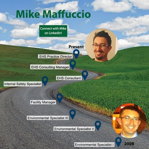 Maffuccio Roadmap_Final