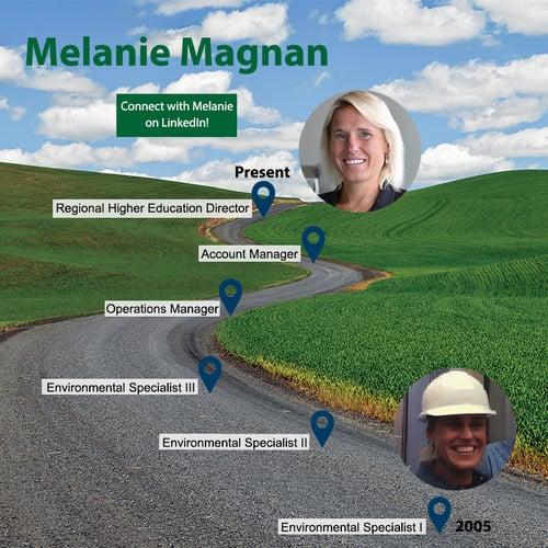 Magnan Roadmap_FINAL