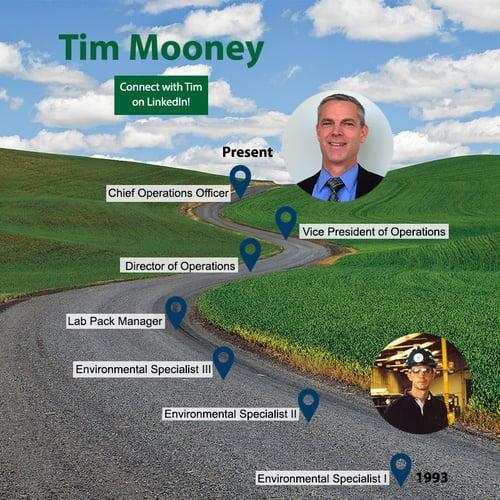 Mooney Roadmap_Final-2