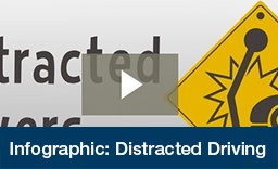 Distracted Drivers Video