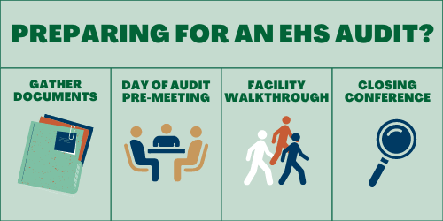 Key Components of an EHS Audit