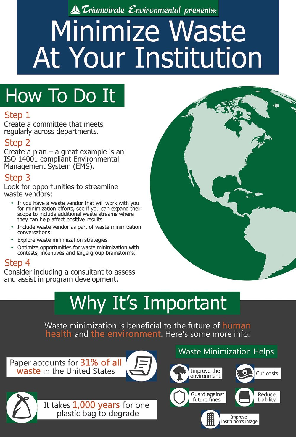 Minimize waste at your organization infographic